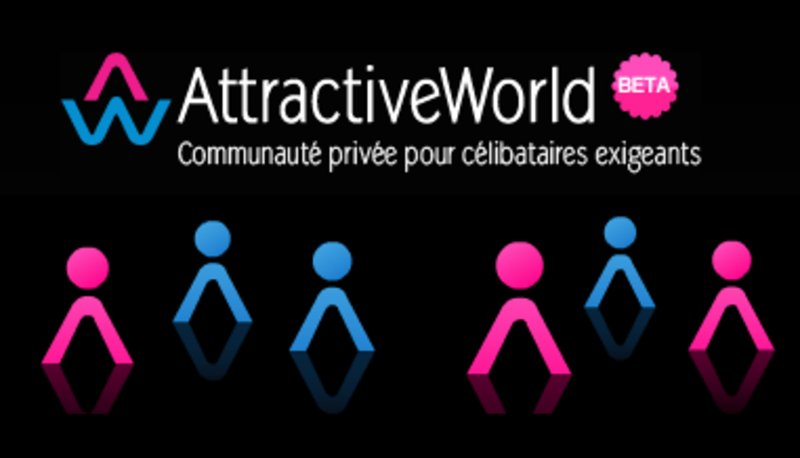 Interactive world site de rencontre